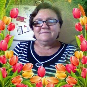 Zdjęcie użytkownika WieslawaNOWAK (kobieta), Żory